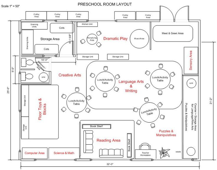School Classroom Design Standards : Kindergarten classroom layout preschool