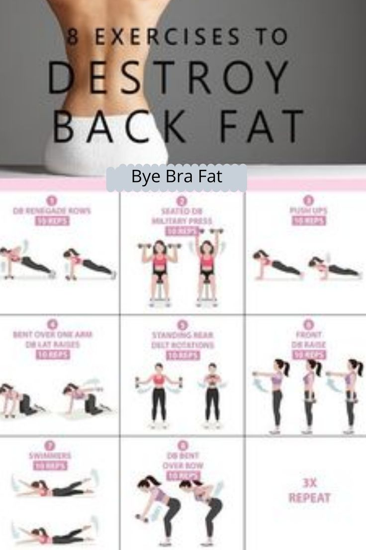 Pin on Fitness Workout Lose Weight