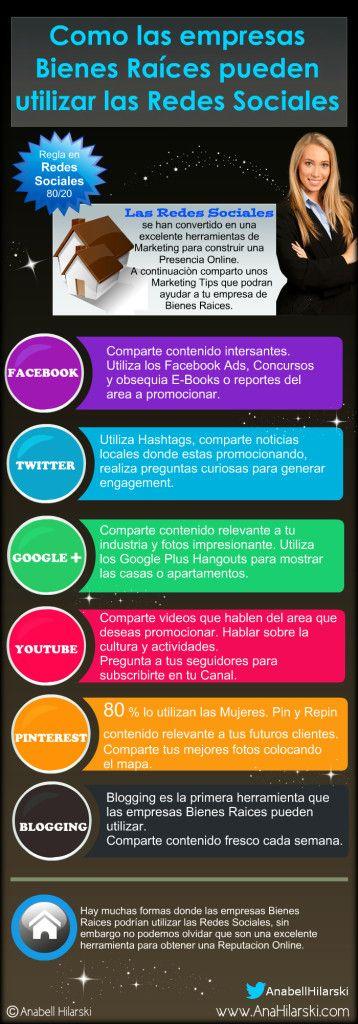 Como las empresas Bienes Raices pueden utilizar las Redes Sociales. #RedesSociales #Marketing