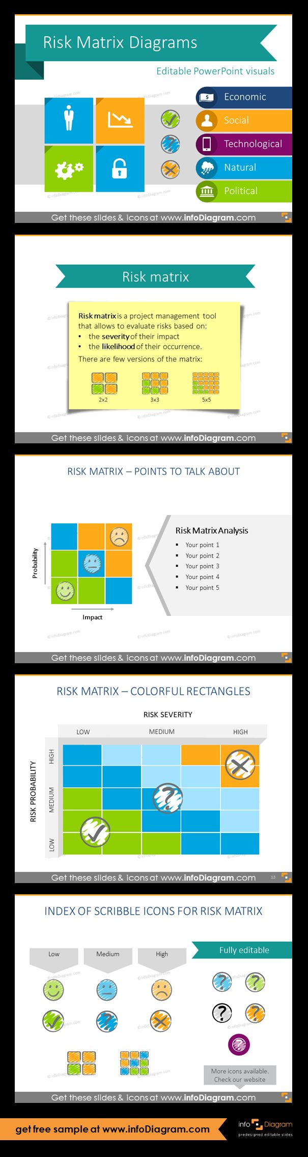 13 matrix PPT slide layouts for expressing Risk levels in two dimensions. This pre-designed PowerPoint visuals can be used to illustrate risk estimation by severity and probability levels. Risk matrix definition; colorful matrix version with scribble icons; risk matrix with place for additional text; hand drawn icons set. Risk matrix diagrams are used for business, education, and webinars.