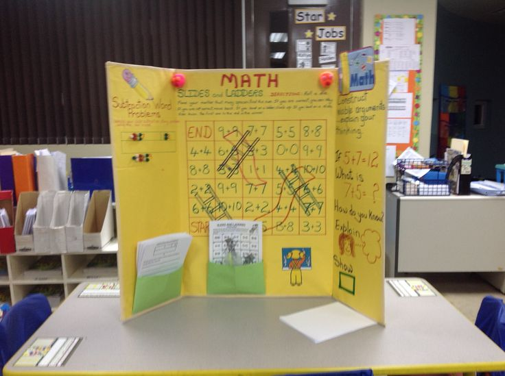 Math Student Led Conference Board