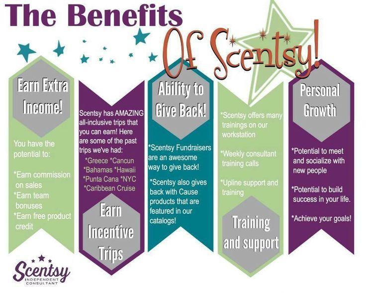 benefits of Scentsy!