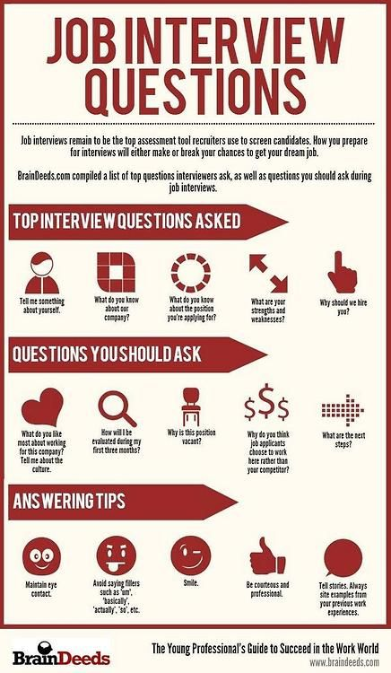 Job Interview Questions   #Tips, #Tricks