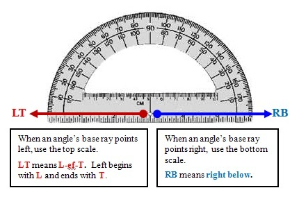 Print for students to glue into math notebooks on how to use a protractor!