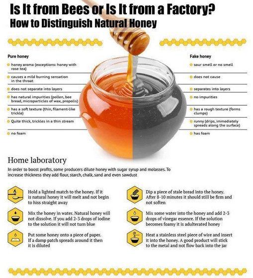 12 best Honey Health Benefits images on Pinterest ...