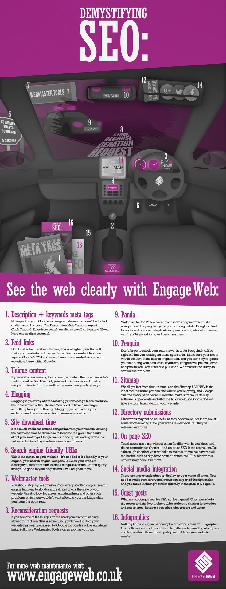 #Infographic: SEO car. More SEO help at http://getonthemap.us/... #573tips #SEO