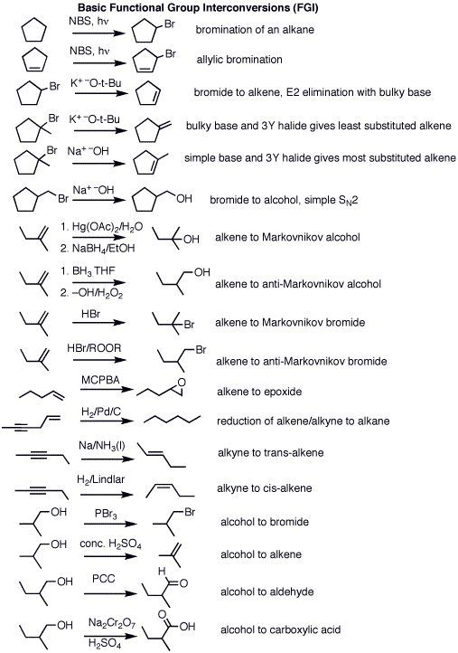 organic chemistry reagents - Google Search | Chemistry