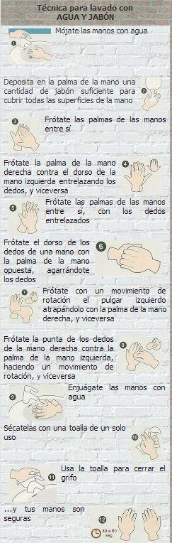 infografía de www.auxiliar-enfermeria.com en la que nos explican cómo realizar el #LavadoManos #ConAguayJabón