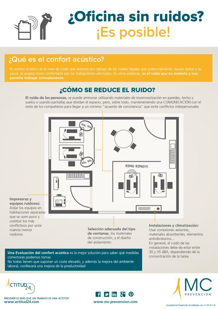 #Infografía para lograr el mayor confort acústico en las oficinas. #ergonomía