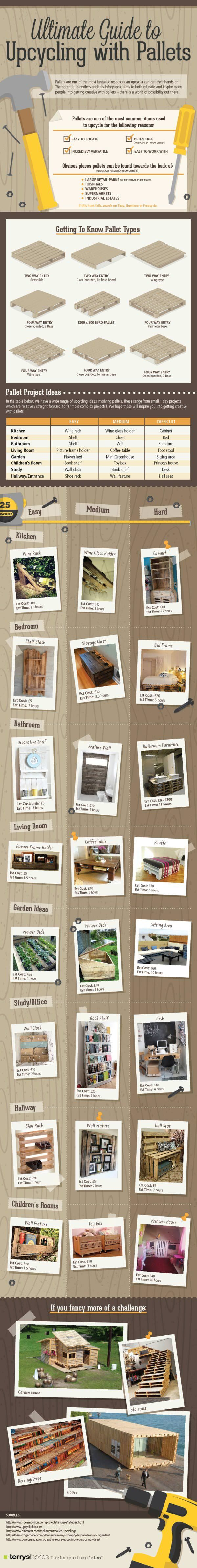 Ultimate Guide To Upcycling With Pallets Home Accessories