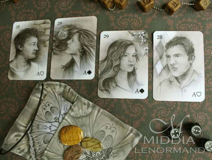 Person cards. Middia Lenormand.