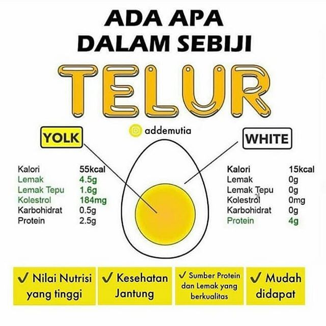 Yukk Kenali Si Gunawan Ini Gundul Menawan Alias Telur Rebus Debmmenu Debmmojokerto Yukk Kenali Si Gunawa Good Health Tips Meal Replacement Smoothies Diet