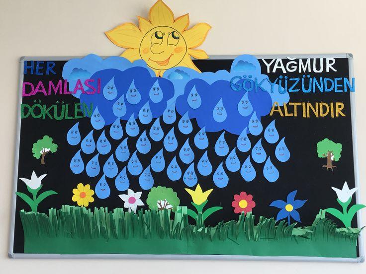 """1/A Sınıfının """"Dünya Su Günü""""etkinliği için hazırlamış olduğu pano.Kütahya Doğa Okulları"""