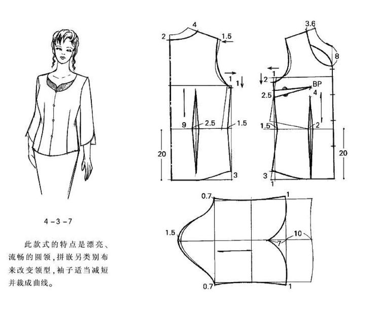 shows how to modify a basic sloper pattern for this blouse (but the link is broken).