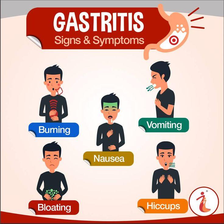 Symptome Gastritis