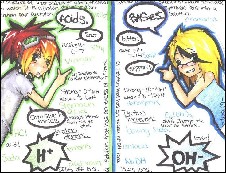 Acids & Bases | Chemistry Jokes | Pinterest | Poster