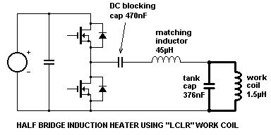 High Frequency Induction Heating