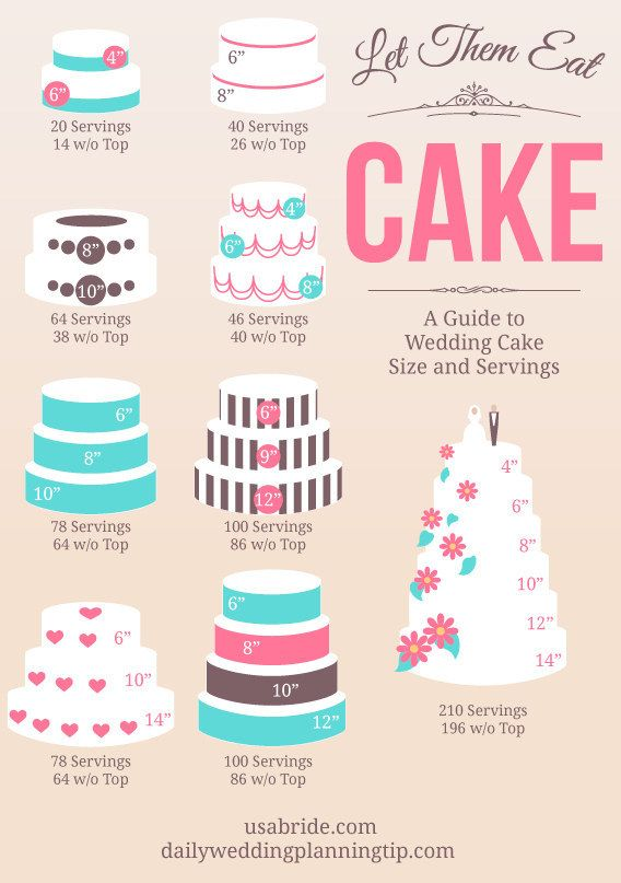 2 tier wedding cake dimensions