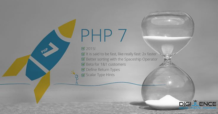 ‪#‎News‬: ‪#‎PHPdevelopment‬ team announces the immediate availability of PHP 7.0.0 RC 8. This is the thirteenth pre-release of the new PHP 7 major series.