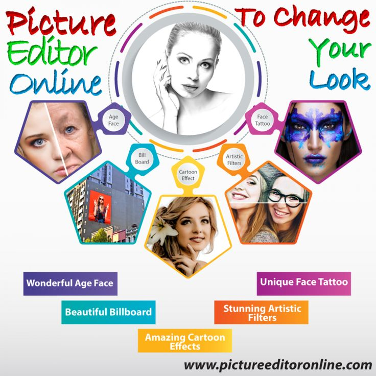 Picture Editor Online Provides age effects, billboards artistic Filters, Unique Face Tattoo Infographic #tattooinfographic