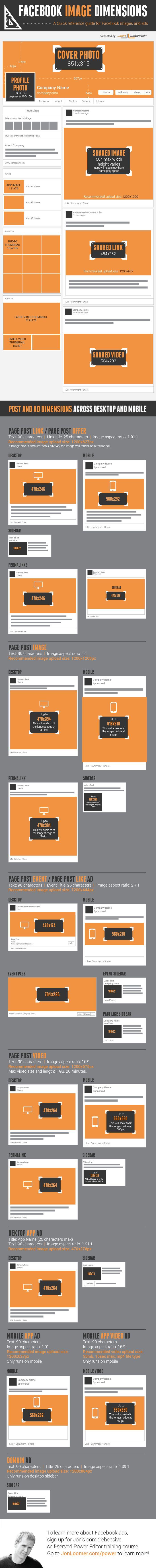 Todos os Tamanhos Para Imagens no Facebook: Timeline, Posts e Anúncios #Infographics