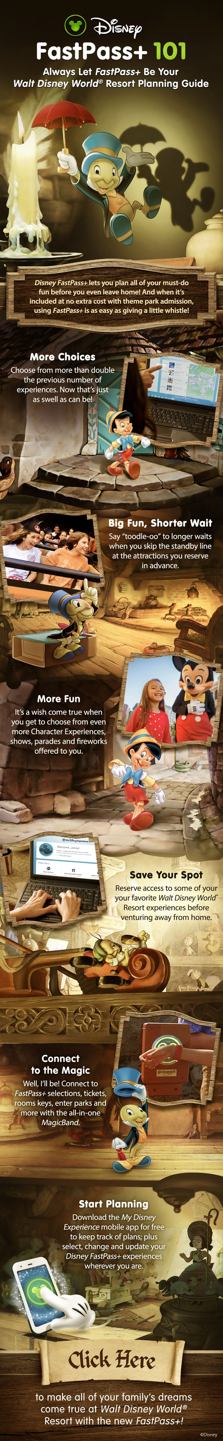 Everything you need to know about FastPass+ at Walt Disney World!