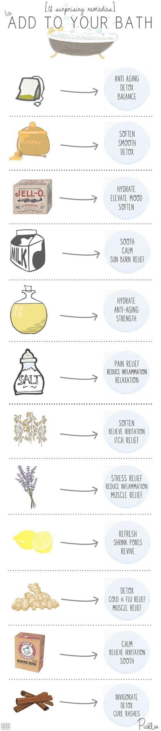 Bath Remedies - 59 DIY Beauty Tutorials | Awesome Life Saving Hacks Every Girl Should Know By Makeup Tutorials: