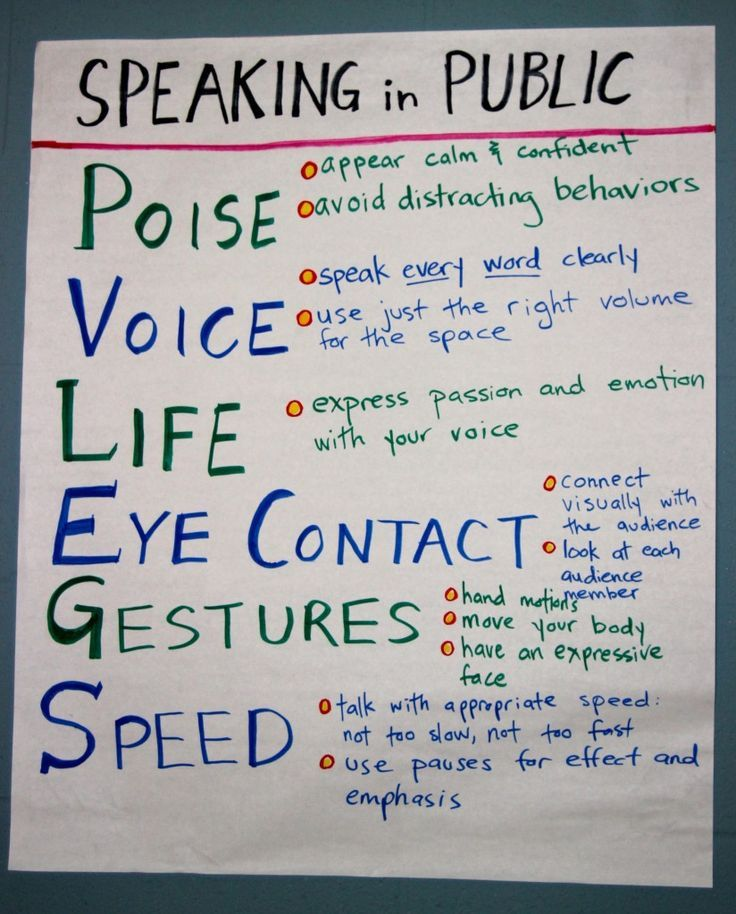 Speaking and Listening poster - speaking and listening skills must be taught and students must be given many, many opportunities to speak.