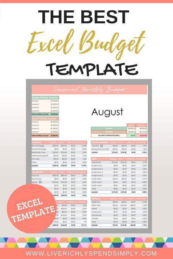 Excel Budget Template Dave Ramsey Budget Template Digital Budget Template Instant Download Bu Excel Budget Template Excel Budget Budget Spreadsheet Template
