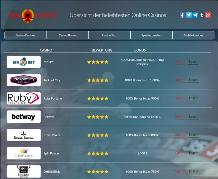 Online Casino Seite
