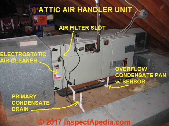 Attic Air Handler 496 Djfs Jpg 640 480 Air Handler Unit Air Handler Air Conditioning Unit