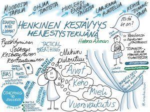 Coaching to Success konferenssin visualisointia - INNOSTAJA.FI