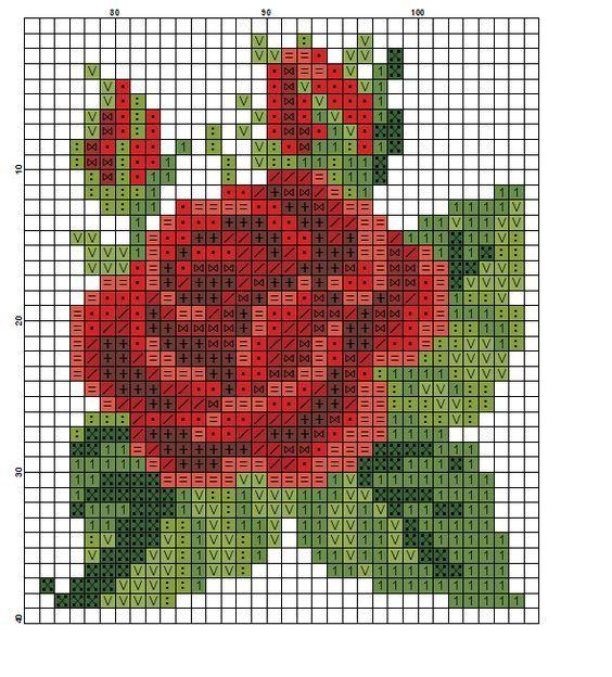 вышивка крестом роза: 26 тыс изображений найдено в Яндекс.Картинках