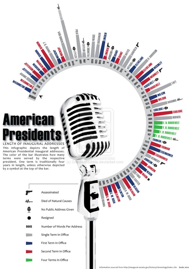 kenneys inaugural address rhetorical analysis essay Rhetorical analysis of jfk's 1961 inaugural speech his inaugural address to the american citizens on that day gave the people a sense of comfort and.