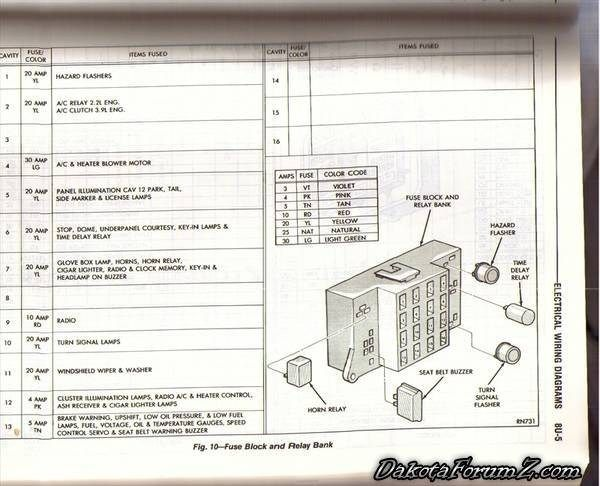 1995 dodge ram fuse box diagram fuse box 95 dodge dakota wiring diagrams blog  fuse box 95 dodge dakota wiring