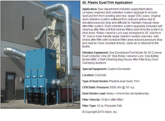 CASE STUDY: BELFAB NBM CLOSED DUST COLLECTOR - © Copyright 2014 – Airpro Inc