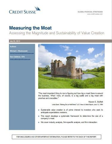 Measuring the Moat: Value CreationChecklist https://www.oldschoolvalue.com/blog/stock-analysis/measuring-moat-value-creation-checklist/