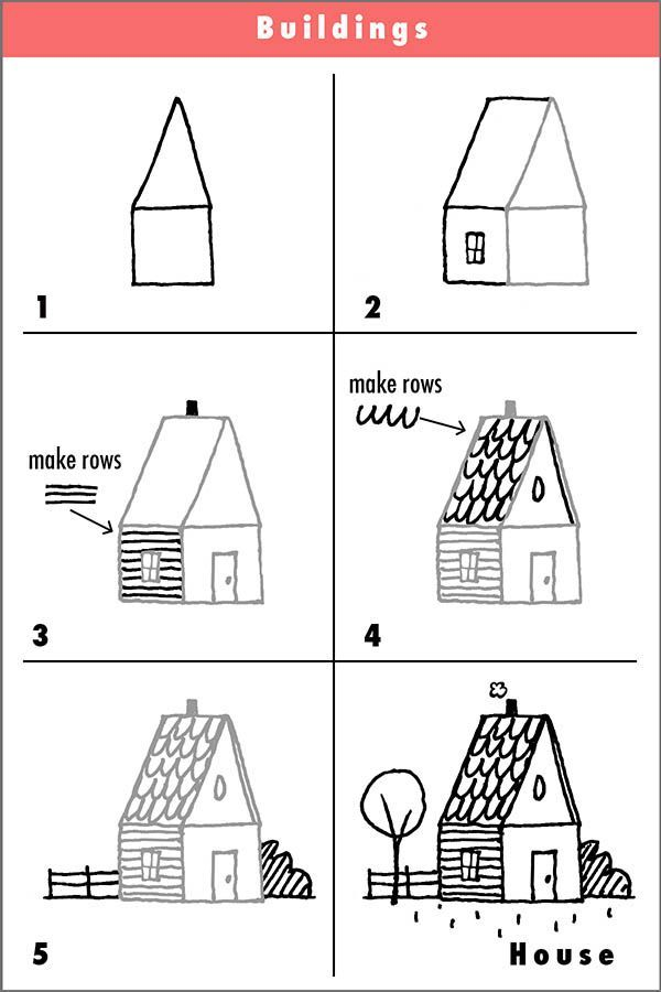 Step by step house drawing