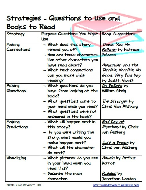 Reading comprehension is a complex combination of reading strategies. It is complex to teach an even more complex to assess, but this reading journal makes it simple. In just 20 minutes a day, students will receive instruction in all of the reading strate  http://www.teacherspayteachers.com/Product/Read-Aloud-Journal-A-Simple-Way-to-Teach-Reading-Strategies