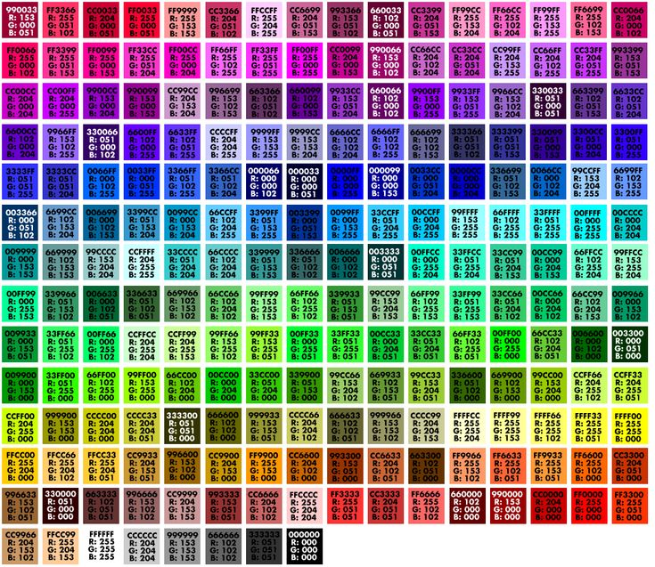 Browser-Safe Colors Organized By Hue, With Hex and RGB Callouts. HTML Color Codes Chart by Lynda Weinman