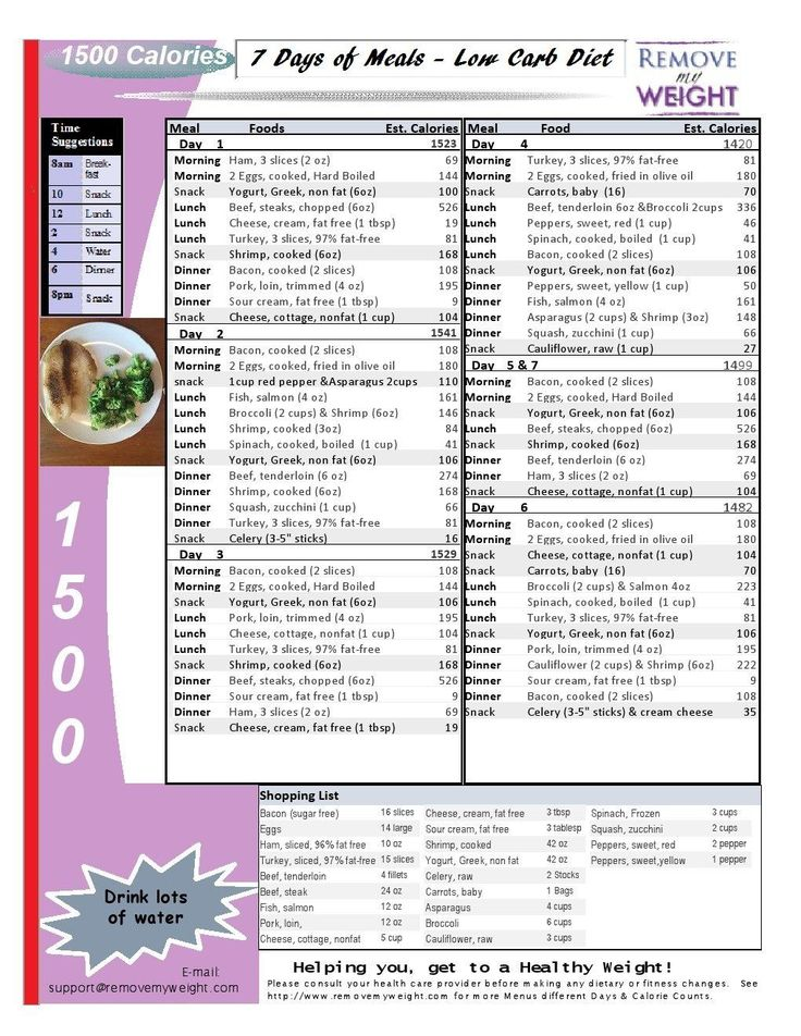 MAYO CLINIC 1,200-CALORIE, KETO DIET MEAL PLAN 2019.EASY ...