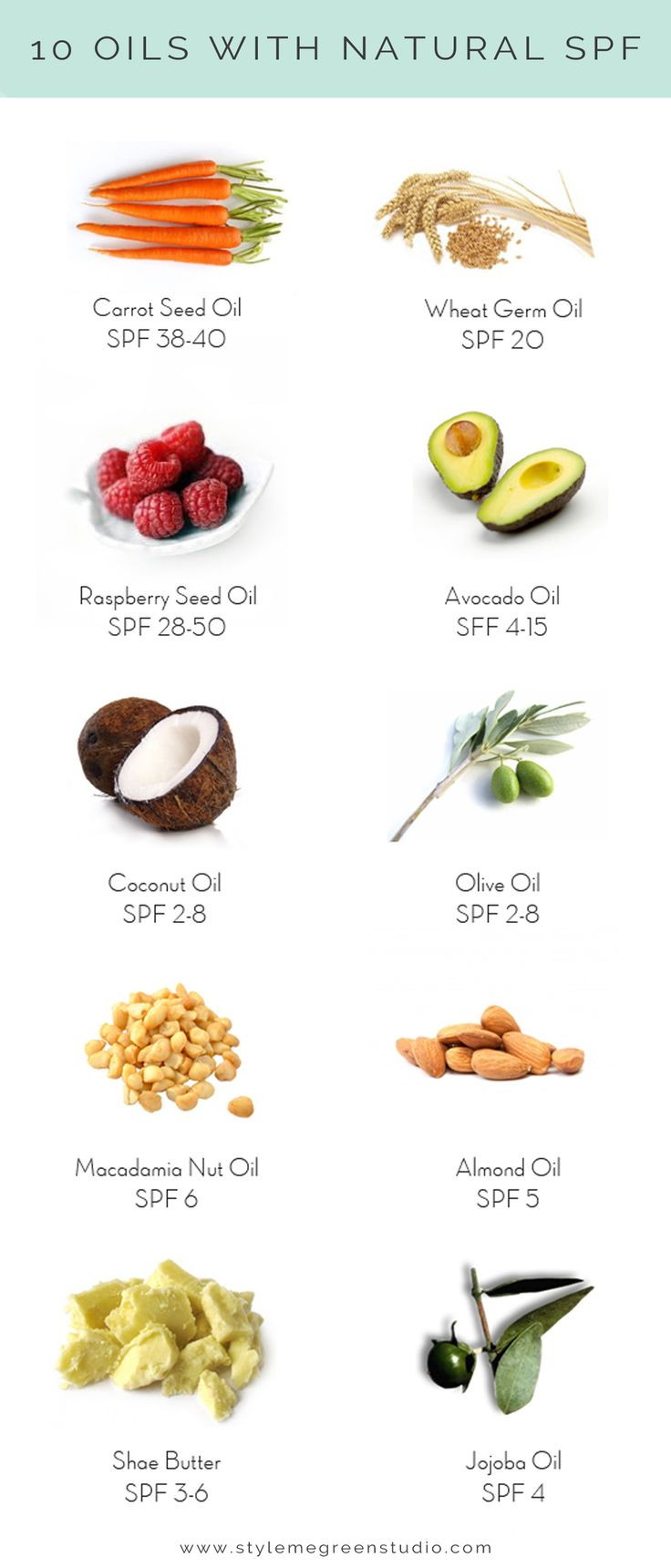 10 Oils With Natural SPF + #DIY sunblock recipe Pinned for you by https://organicaromas.com