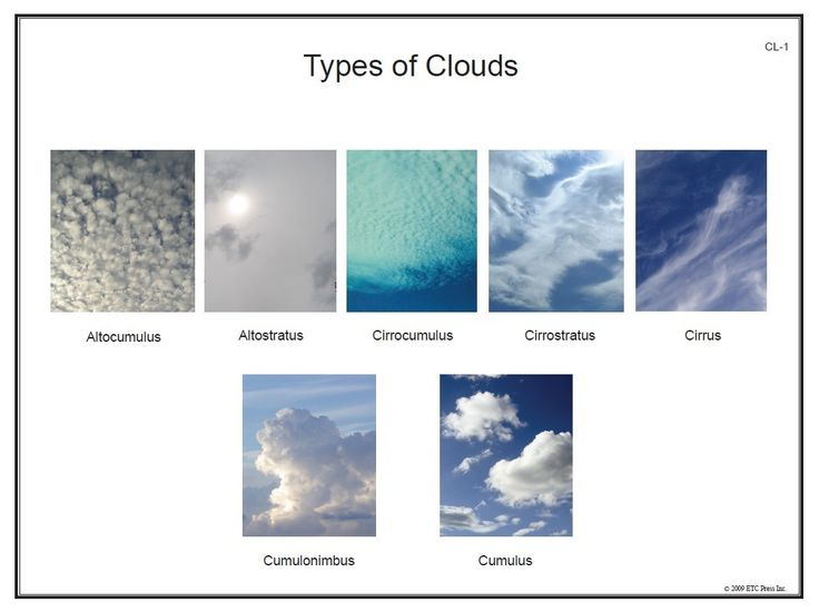 108 best Weather/Seasons/Water cycle/Clouds images on Pinterest ...