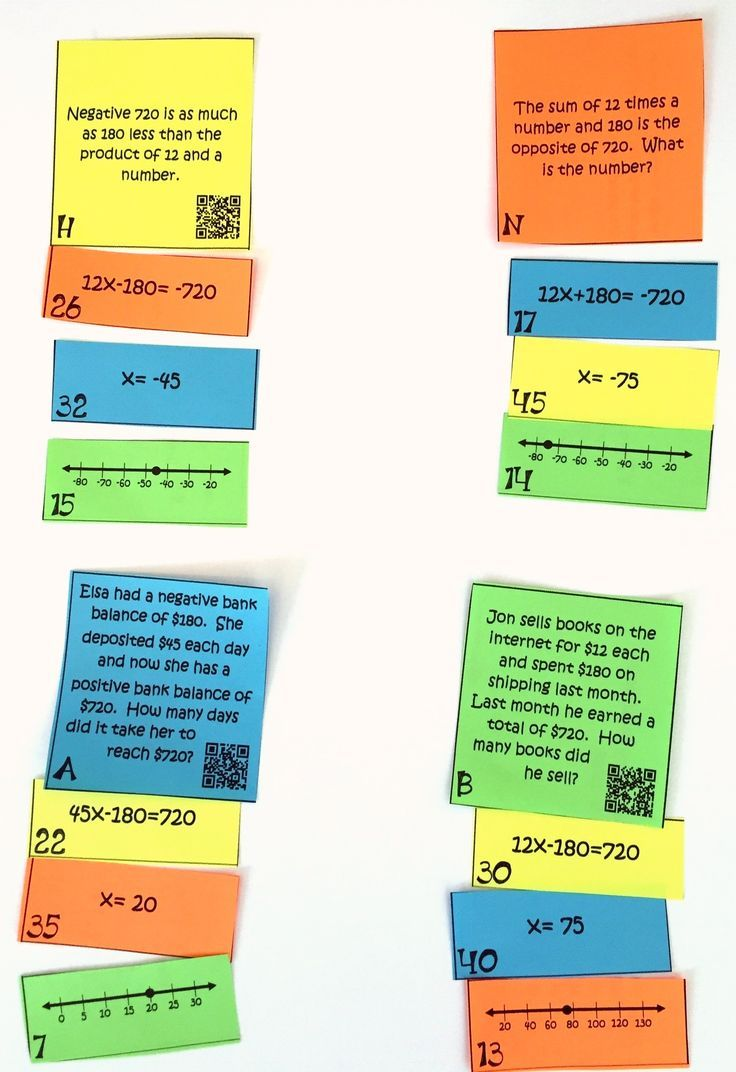Pin On 7th Grade Math Worksheets Activities Ideas And Test Prep Resources
