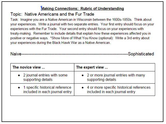 28 best Canva EDU Lesson Plans images on Pinterest Teaching - what is a summative assessment