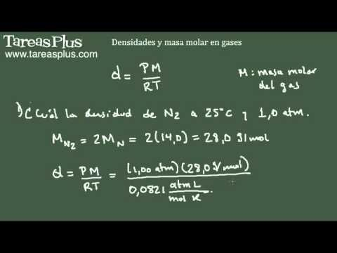 Aplicaciones de ecuación del gas ideal – Densidad y masa molar de gases