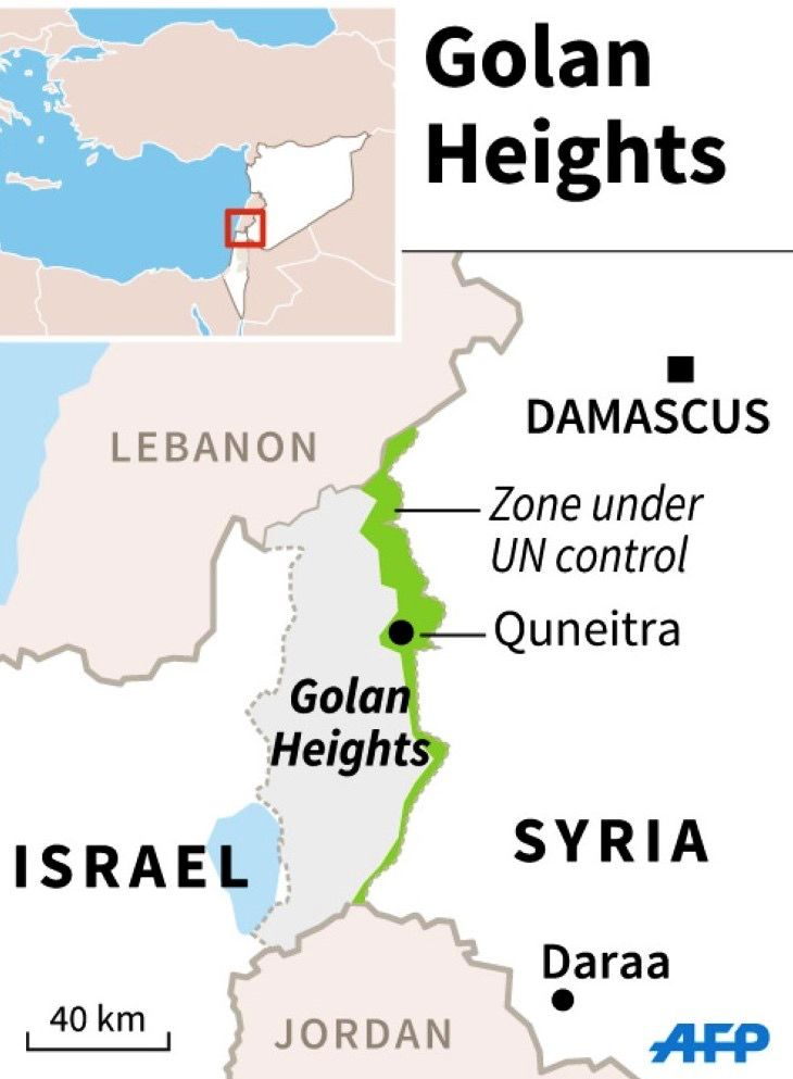Despite its official policy of non-intervention, Israel has taken on a very proactive role in Syria, working to establish an Israel-friendly zone in Quneitra, akin to its strategy in southern Lebanon during the Lebanese civil war.