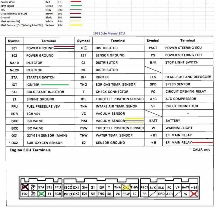 18 Apexi Rsm Wiring Diagram In 2021 Map Sensor Diagram Wire