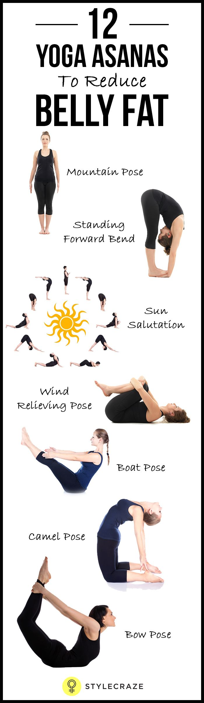 12 Yoga Asanas to Reduce Belly Fat