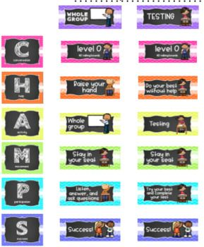 CHAMPS Behavior Management System Posters *EDITABLE* Multi